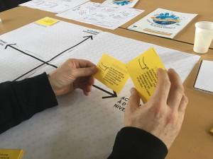Evaluation projet de territoire, SDS Quadrant CGDD - 5 - jeu de cartes
