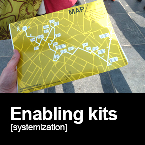 Enabling kits